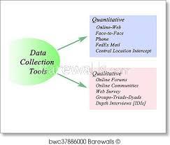 Quantitative And Qualitative Data Collection Tools Art Print