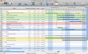 Gantt Chart For Mac Numbers Bedowntowndaytona Com