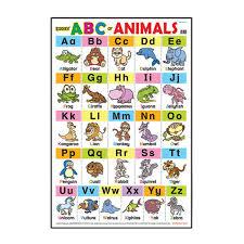 Animal Abc Chart Educational Chart Abc Of Animals Bright Spark Enterprises