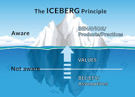 iceberg principle related keywords suggestions iceberg iceberg principle