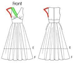 How To Make A Dress Pattern Adorable Finding The Perfect Pattern For Your Dream Dress Sew Mama Sew