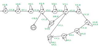 Turing Machine For Multiplication Geeksforgeeks