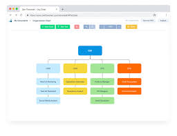 Org Chart Template Google Docs 004 Free Org Chart Template Organizational Charts Powerpoint