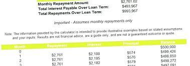 Calculator Free Download Loan Excel Spreadsheet Emi Xls – Sharemylocal