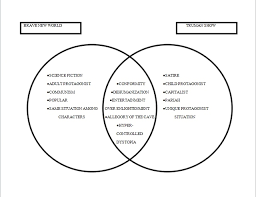 Comparison Venn Diagram Truman Show Comparison Brave New World By Aldous Huxley