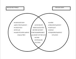 Venn Diagram Character Comparison Truman Show Comparison Brave New World By Aldous Huxley