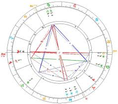 Full Moon Chart 2016 Frightful Full Moon 21 5 2016 Hear About It And Prepare