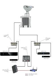 directv wiring schematics great installation of wiring diagram • direct installation directv hr44 wireless wiring diagram of brain rh oasissolutions co directv swm wiring diagram directv genie installation diagram