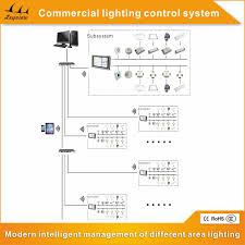 led smart lighting control system dali led commercial lighting control system