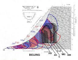 Comfort Zone Psychrometric Chart Energy1