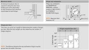 how to adjust blum 110 cabinet hinges stormup net