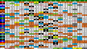 Nfl Chart 2017 The 2017 Nfl Schedule