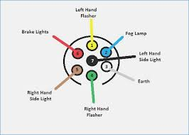 towbar wiring diagram 7 pin onlineromania info 7 Pin Trailer Wiring Diagram at Towbar Wiring Diagram 7 Pin