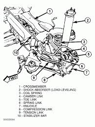 Rear suspension diagram 2004 chrysler pacifica