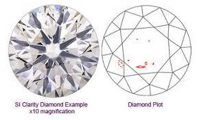 Diamond Colour And Clarity Chart Uk Diamond Guide
