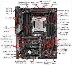 Asus Chart Asus Rog Strix X99 Gaming Review Page 3 Of 19 Hardware