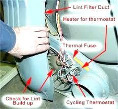 amana dryer belt multi rib belt 3 8 amana electric dryer belt amana dryer belt dryer not heating up wiring diagram dryer services com belt replacement schematic not amana dryer