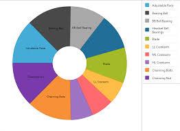 Donut Chart Jsfiddle