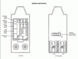 2001 jeep cherokee fuse box wiring diagram shrutiradio 1998 jeep cherokee fuse box location at 2001 Jeep Cherokee Sport Fuse Box Layout