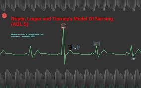 Roper Logan And Tierneys Model Of Nursing By Sinead Fox