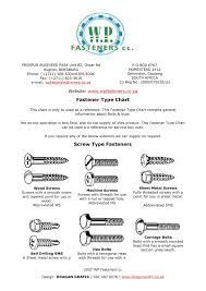 Fastener Type Chart Screw Type Fasteners