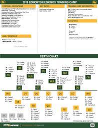 Training Camp Depth Chart And Roster Edmonton Eskimos