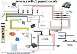 50 amp rv wiring diagram sample wiring diagram gm wiring diagram legend 50 amp rv wiring diagram breaker box s electrical amp gm wiring diagrams schematics 50