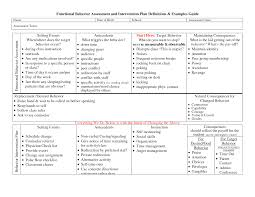 Behavior Analysis Samples behavior plan Functional Behavior Assessment and Intervention Plan 1