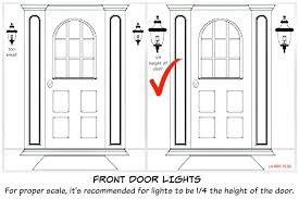 Standard Front Door Size Standard Bedroom Door Height Exterior Door Height  Best Pictures Standard Interior Door