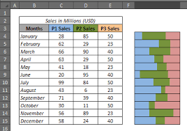 Create Chart From Excel Data How To Create 100 Stacked Bar Chart In Excel