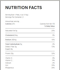 Meat Nutrition Chart Beyond Meat Unhealthy For The Heart And The Portfolio