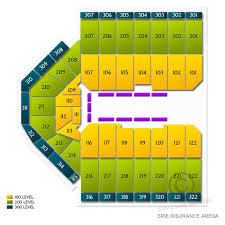 Erie Insurance Arena Tickets