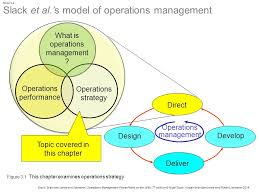 chapter operations strategy ppt video online  s model of operations management