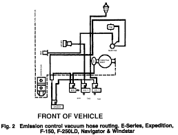 ford expedition vacuum lines diagram best secret wiring diagram • 98 f150 engine diagram get image about wiring diagram 2006 ford expedition vacuum line diagram