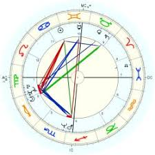 Lottery Winners Astrology Charts 52 Always Up To Date Lottery Astrology Chart