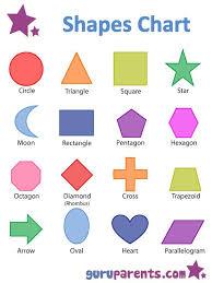 Basic English Chart Shape Charts Shapes Chart The Basic Shapes Chart