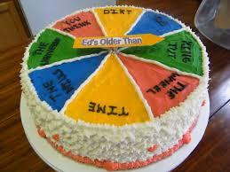 Download Funny 60th Birthday Cakes Abc Birthday Cakes