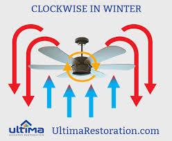 fan direction in winter