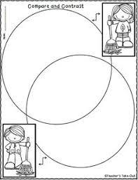 Compare And Contrast Venn Diagram 7 Best Venn Diagrams Images Venn Diagrams Compare Contrast
