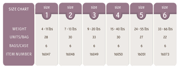 Eco Friendly Diapers Shop Bambo Nature Diaper Size Chart