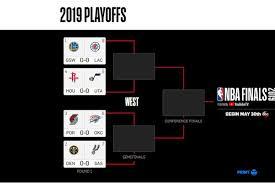 Thunder Begin 2019 Nba Playoffs Against Portland Trail