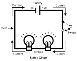 diagram of a circuit ireleast info simple electrical circuit simple image about wiring diagram wiring circuit
