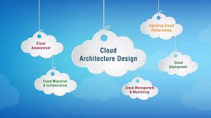 Cloud Computing Services Cloud Solutions Cloud Migration