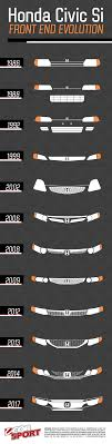 Honda Civic Design Evolution Honda Civic Si Front End Evolution
