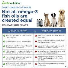 Fish Oil Dosage Chart For Dogs Omega 3 Fish Oil For Medium To Large Dogs Highest Purity