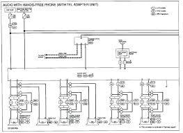 nissan quest radio wiring diagram maxima fuse diagram wiring diagram