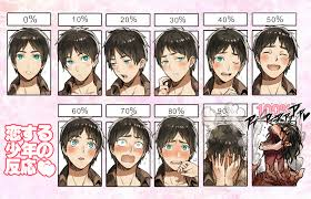 Expression Chart Zerochan Anime Image Board