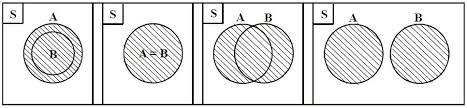 Diagram Venn Gabungan Diagram Venn Gabungan Magdalene Project Org