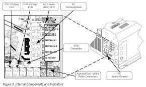 generator Inverter Charger Wiring Diagram at Inverter Generator Wiring Diagram