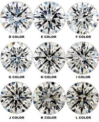 Diamond Color Chart Compare Near Colorless To Colorless Diamonds Jewelry Secrets